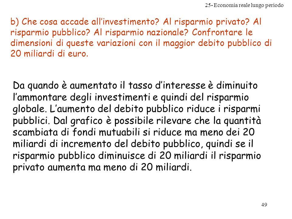 b) Che cosa accade all'investimento. Al risparmio privato