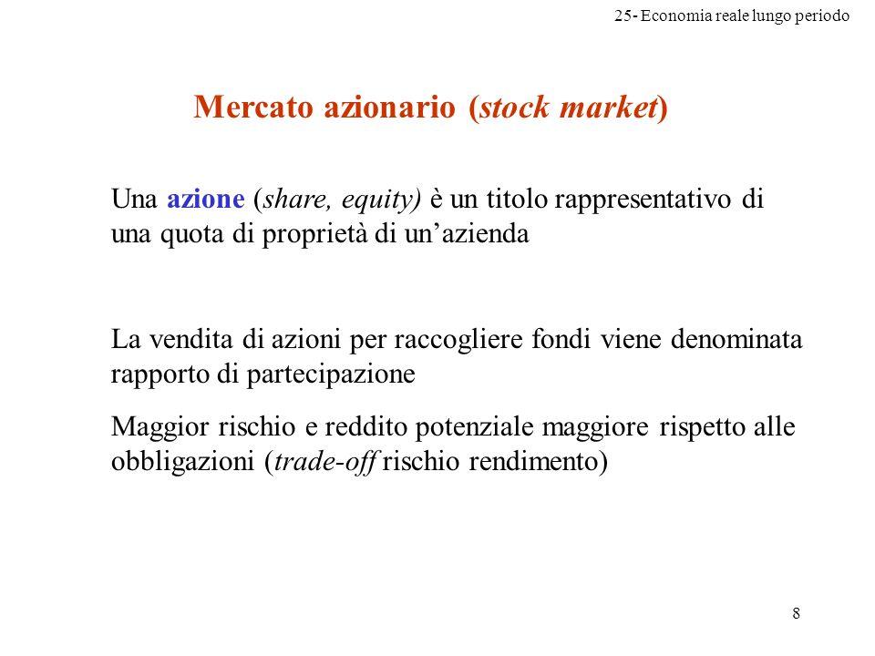 Mercato azionario (stock market)