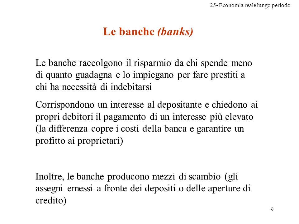 Le banche (banks)
