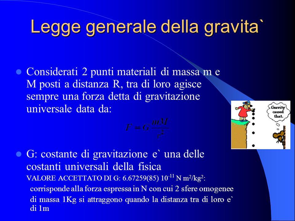 Legge generale della gravita`