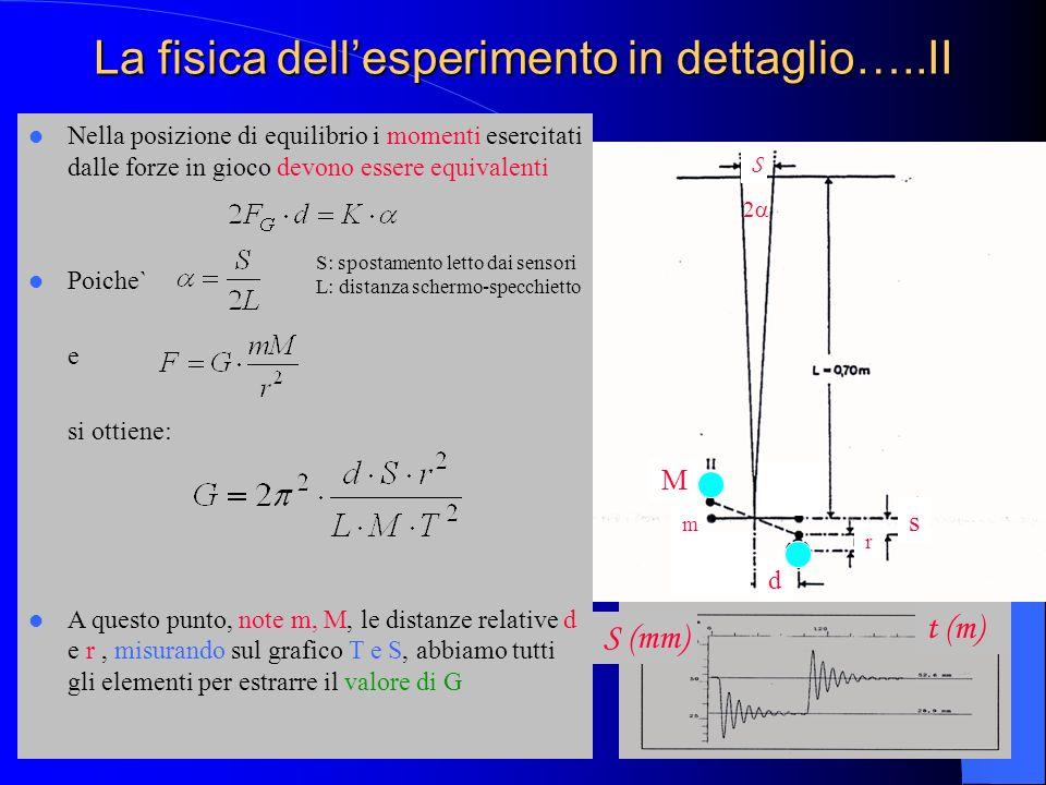 La fisica dell'esperimento in dettaglio…..II