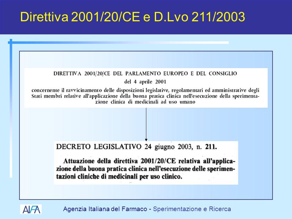 Direttiva 2001/20/CE e D.Lvo 211/2003