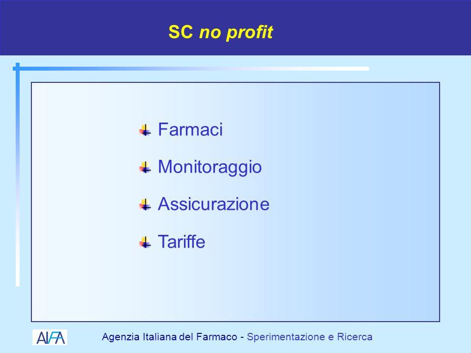 SC no profit Farmaci Monitoraggio Assicurazione Tariffe