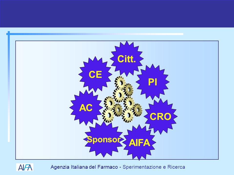 Citt. CE PI AC CRO Sponsor AIFA