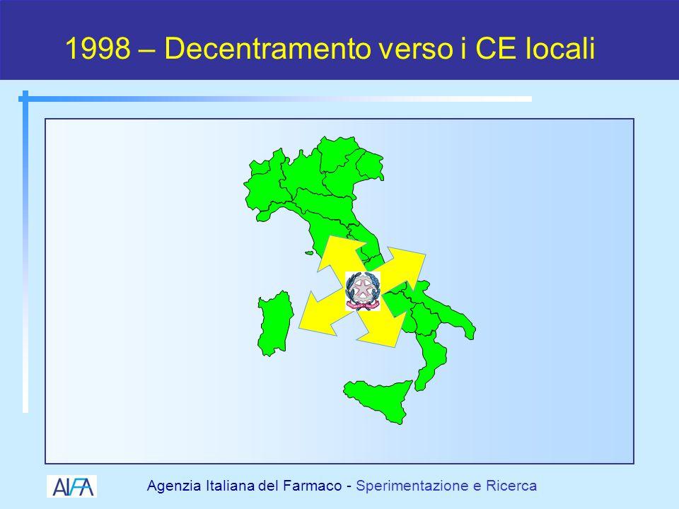 1998 – Decentramento verso i CE locali