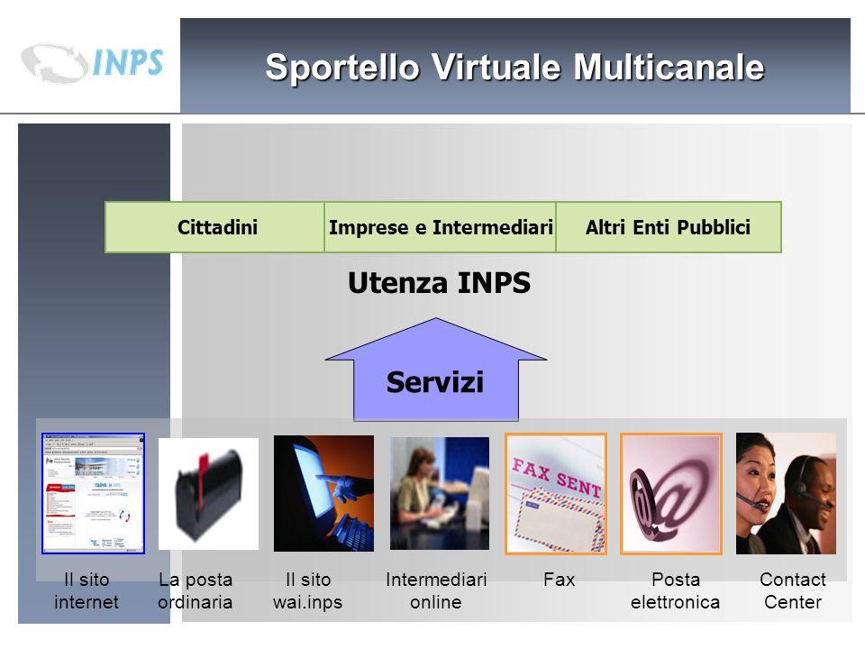 Sportello Virtuale Multicanale Imprese e Intermediari