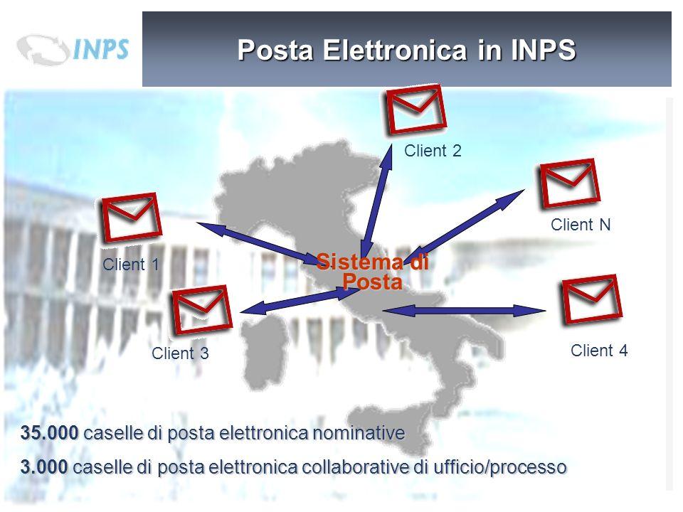 Posta Elettronica in INPS