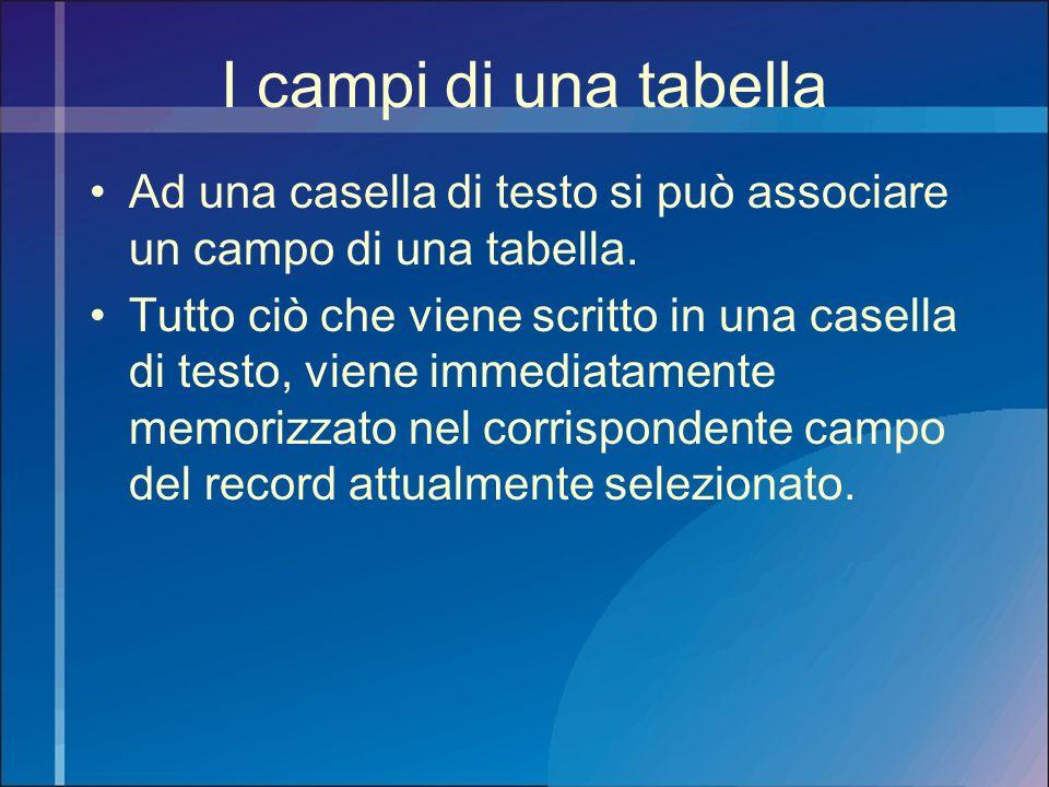 I campi di una tabella Ad una casella di testo si può associare un campo di una tabella.
