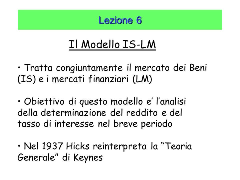 Il Modello IS-LM Lezione 6
