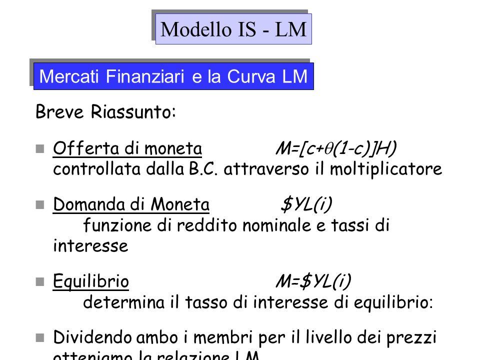 Mercati Finanziari e la Curva LM