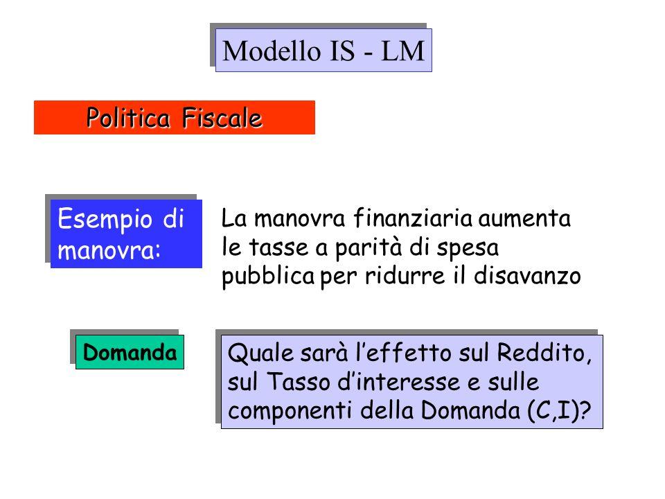 Modello IS - LM Politica Fiscale Esempio di manovra: