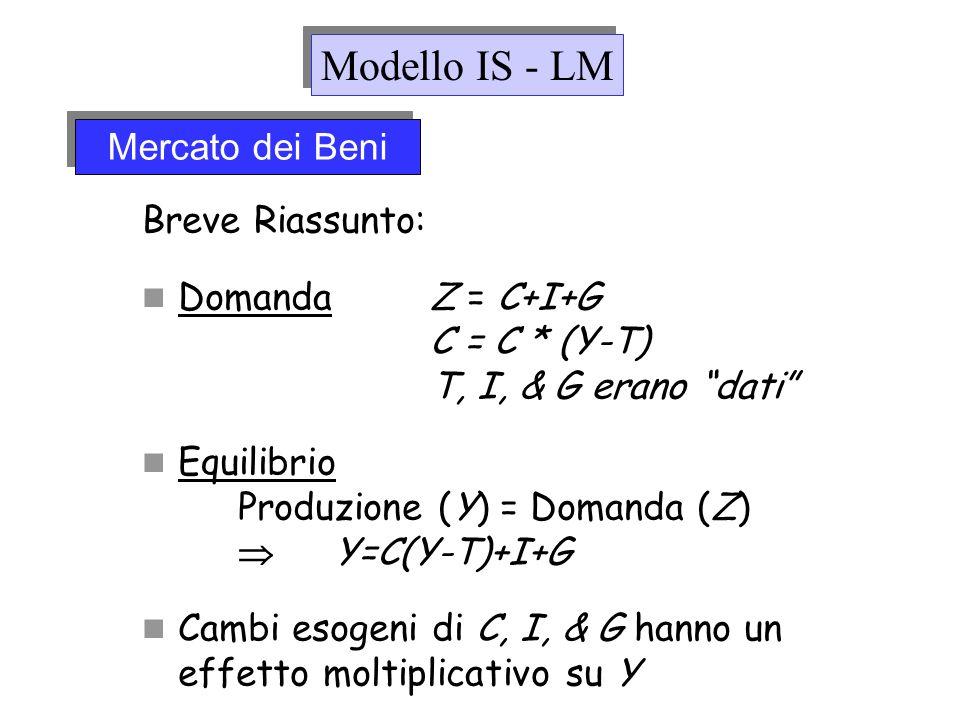 Modello IS - LM Mercato dei Beni Breve Riassunto: