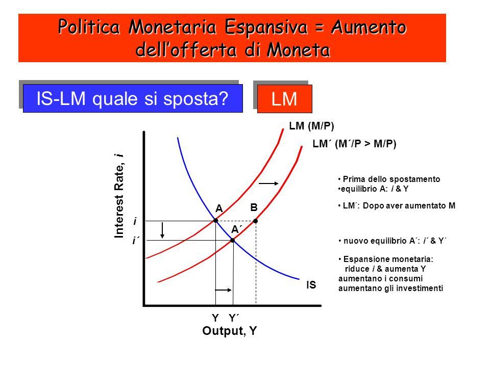 Politica Monetaria Espansiva = Aumento dell'offerta di Moneta