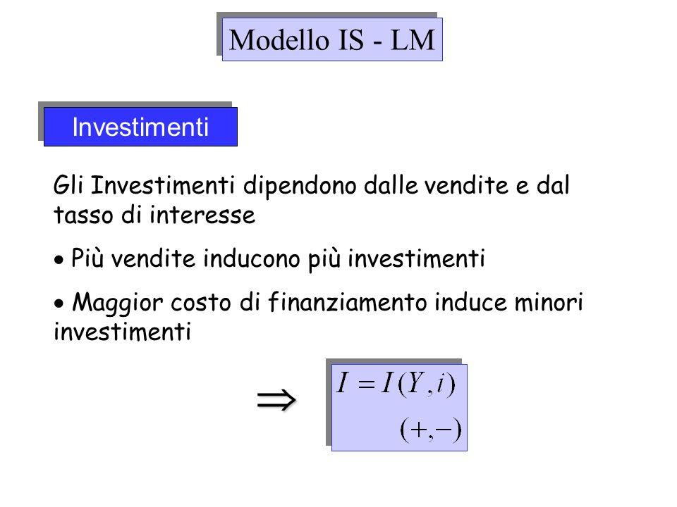 Modello IS - LM  Investimenti