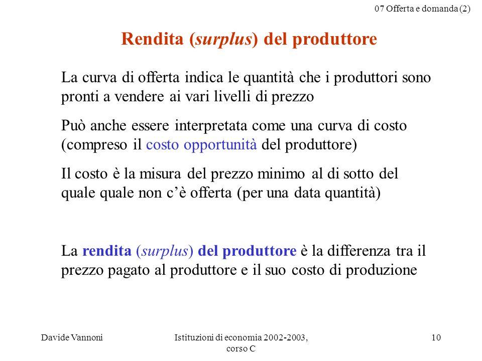 Rendita (surplus) del produttore