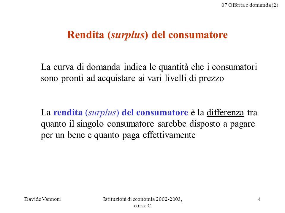 Rendita (surplus) del consumatore
