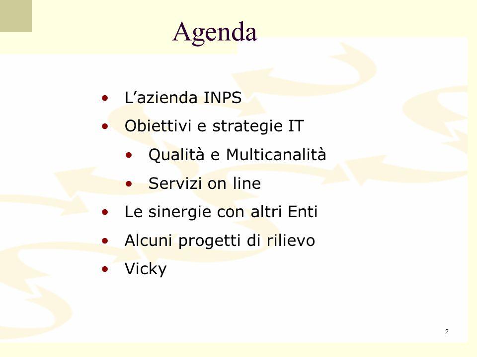 Agenda L'azienda INPS Obiettivi e strategie IT Qualità e Multicanalità