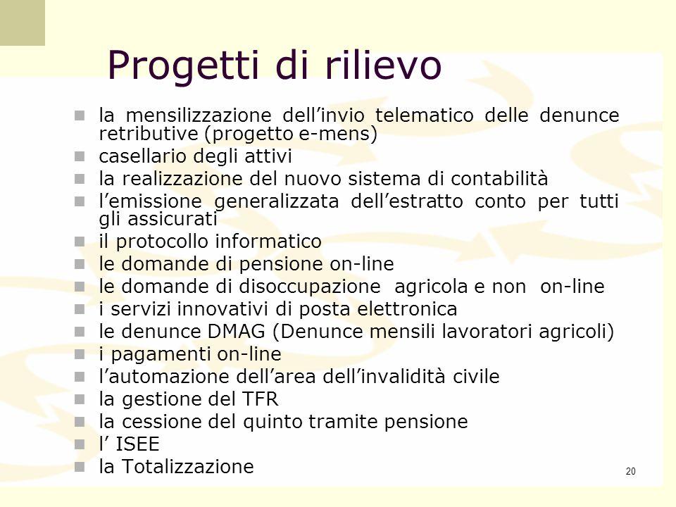 Progetti di rilievo la mensilizzazione dell'invio telematico delle denunce retributive (progetto e-mens)