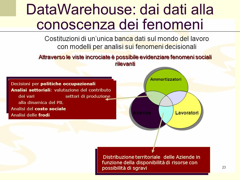 DataWarehouse: dai dati alla conoscenza dei fenomeni