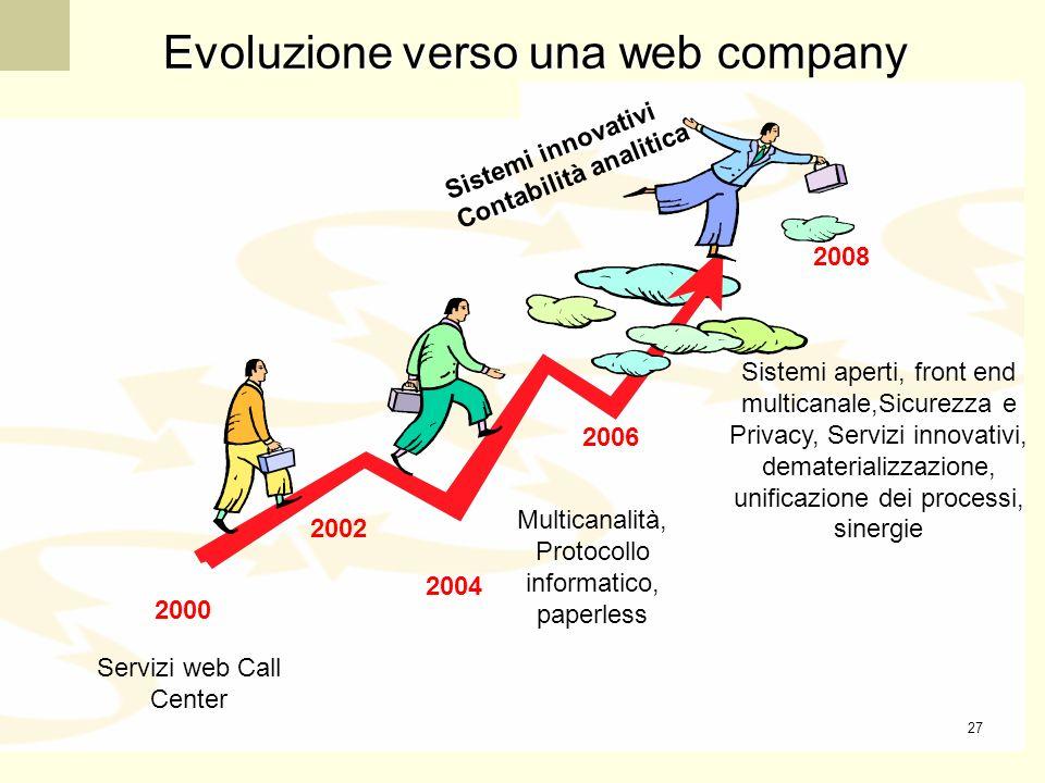 Evoluzione verso una web company