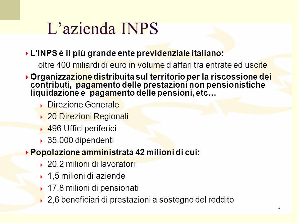 L'azienda INPS L INPS è il più grande ente previdenziale italiano: