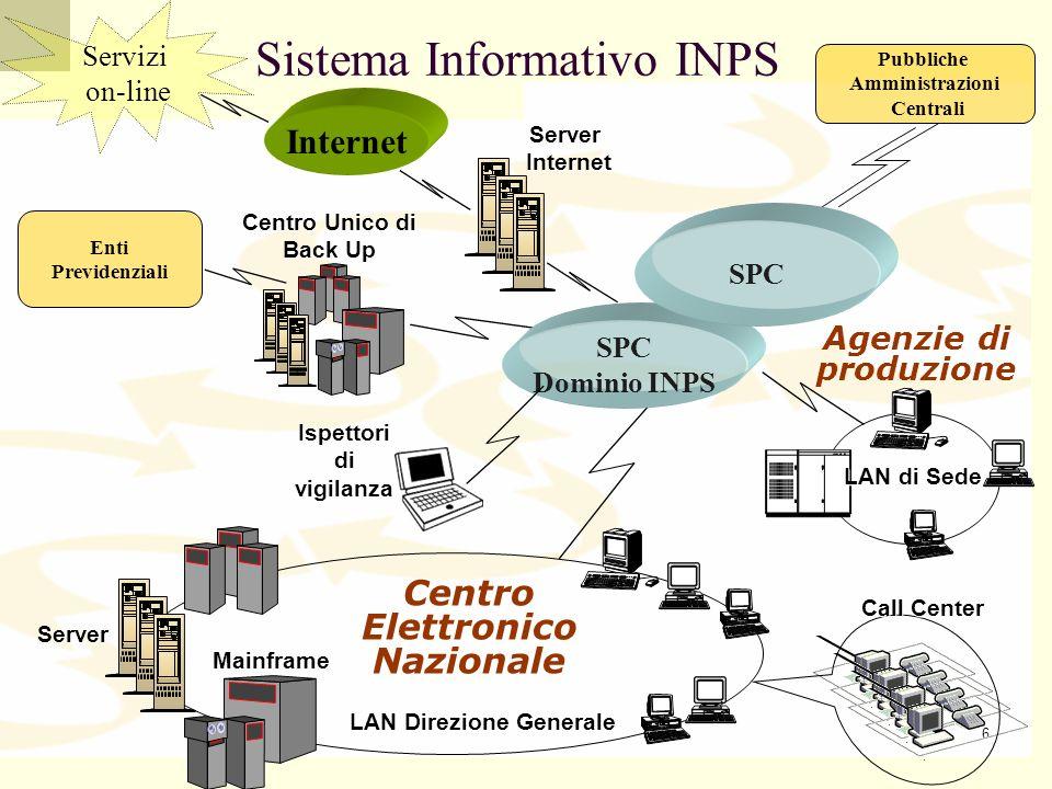 Sistema Informativo INPS