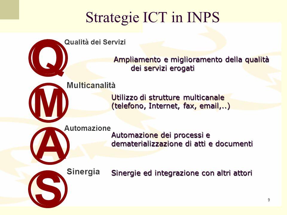 Ampliamento e miglioramento della qualità dei servizi erogati