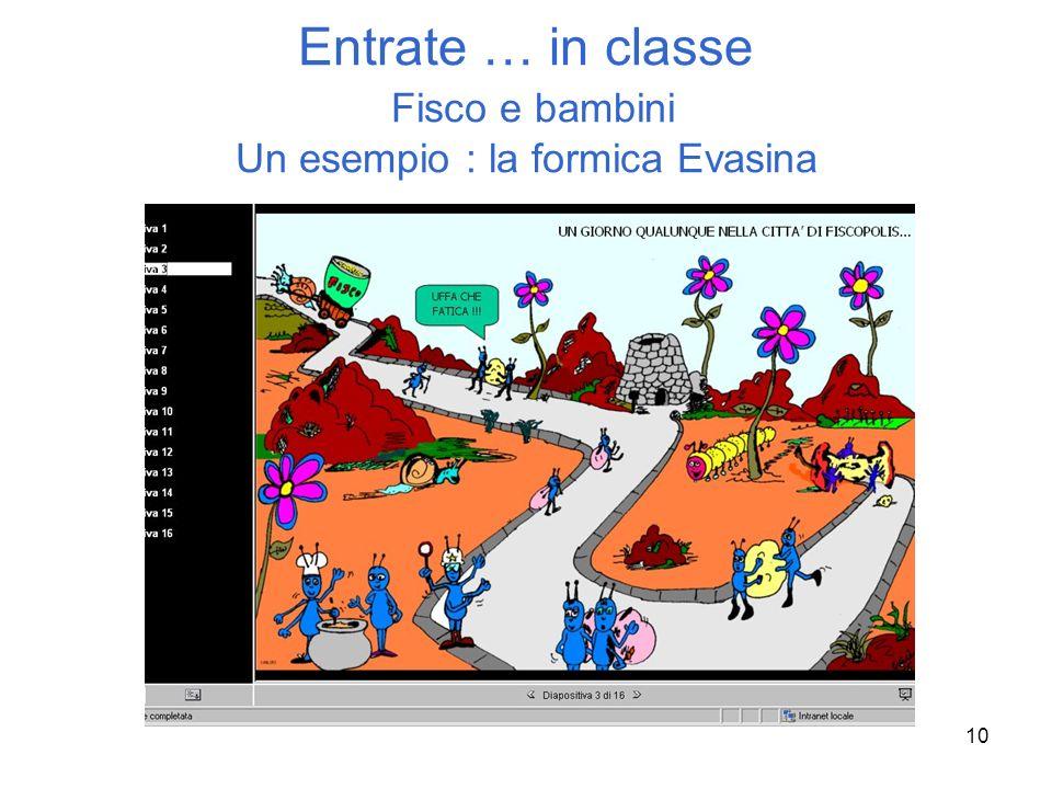 Entrate … in classe Fisco e bambini Un esempio : la formica Evasina