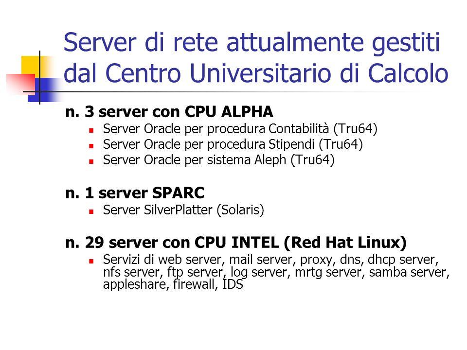 Server di rete attualmente gestiti dal Centro Universitario di Calcolo