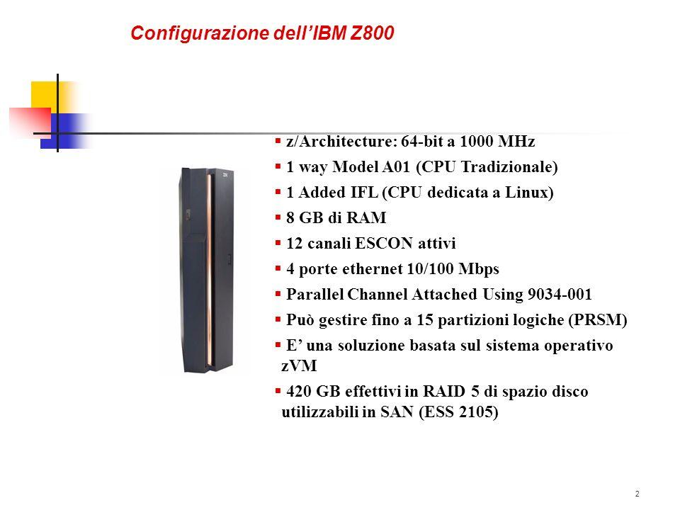 Configurazione dell'IBM Z800