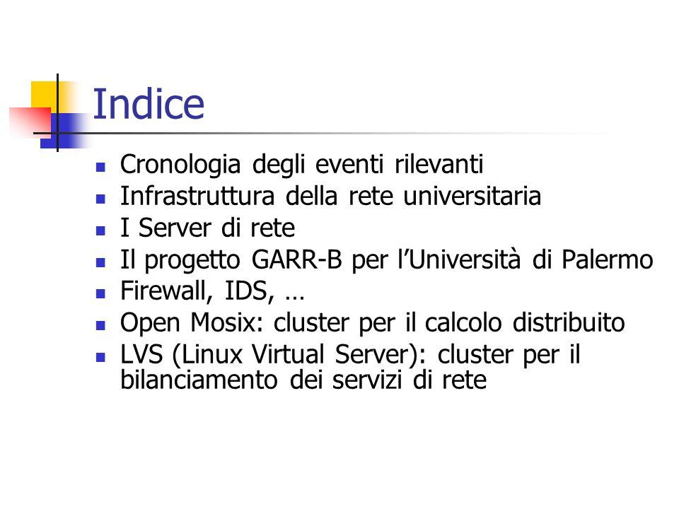 Indice Cronologia degli eventi rilevanti