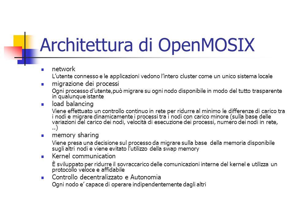 Architettura di OpenMOSIX