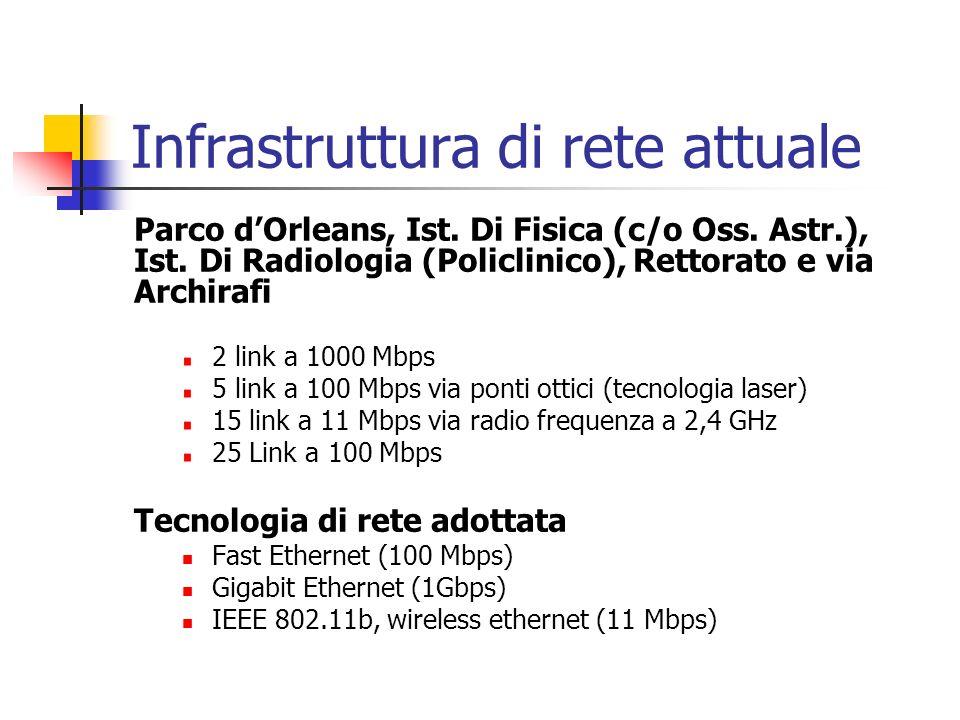 Infrastruttura di rete attuale