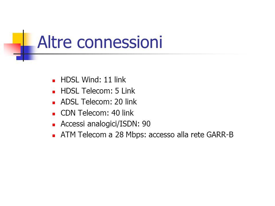 Altre connessioni HDSL Wind: 11 link HDSL Telecom: 5 Link