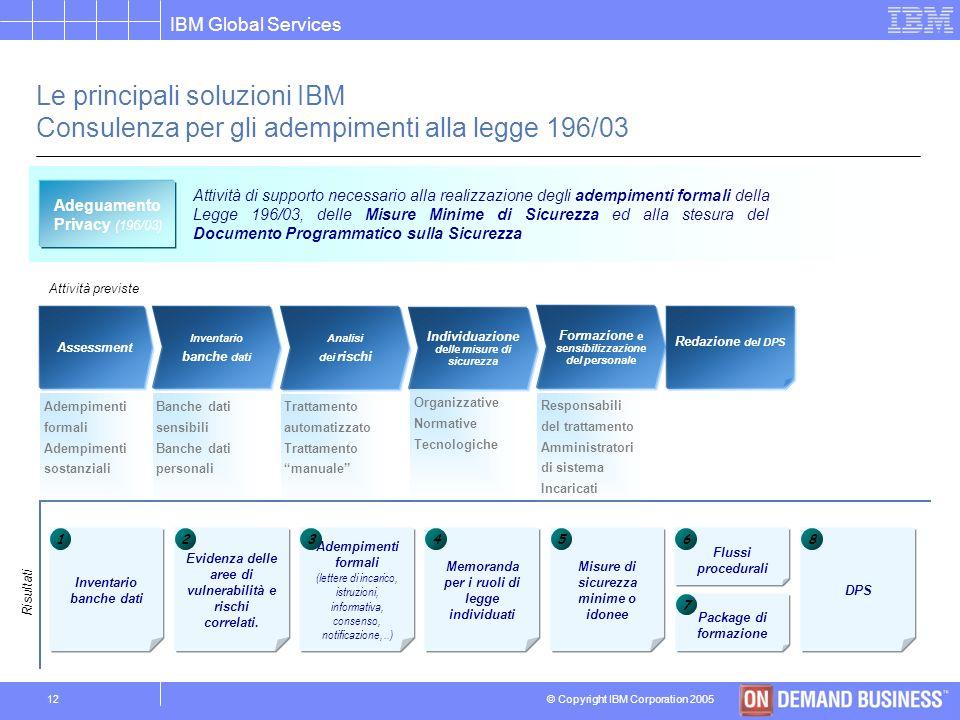 Le principali soluzioni IBM Consulenza per gli adempimenti alla legge 196/03