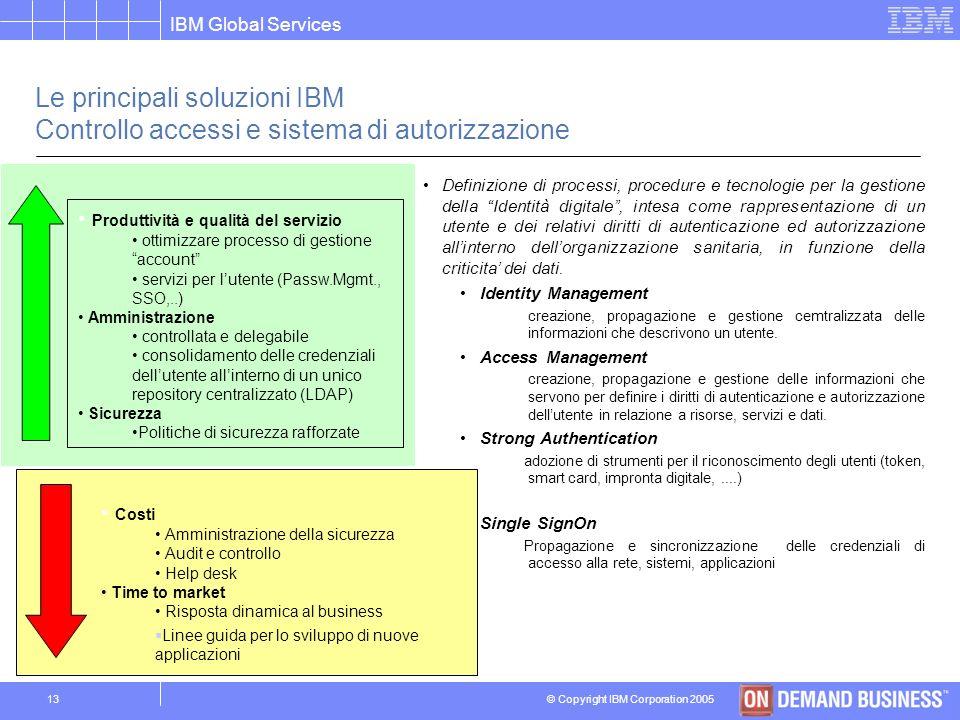 Le principali soluzioni IBM Controllo accessi e sistema di autorizzazione