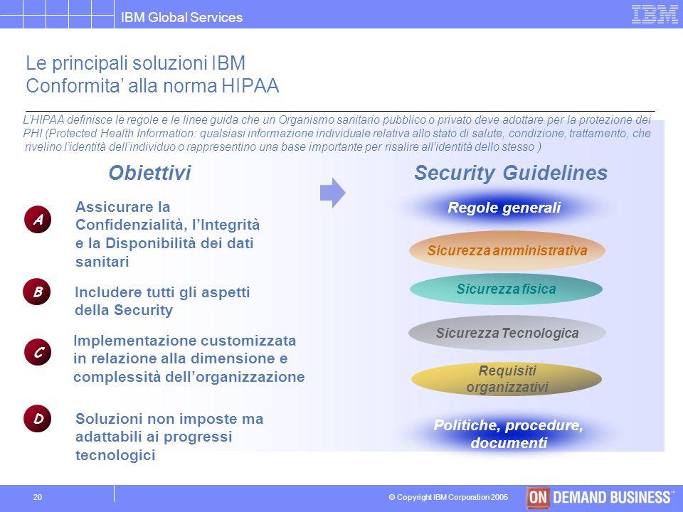 Le principali soluzioni IBM Conformita' alla norma HIPAA