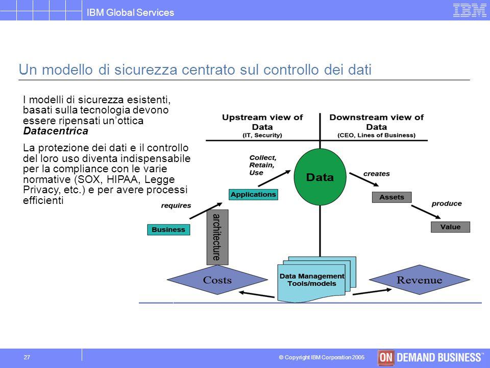 Un modello di sicurezza centrato sul controllo dei dati