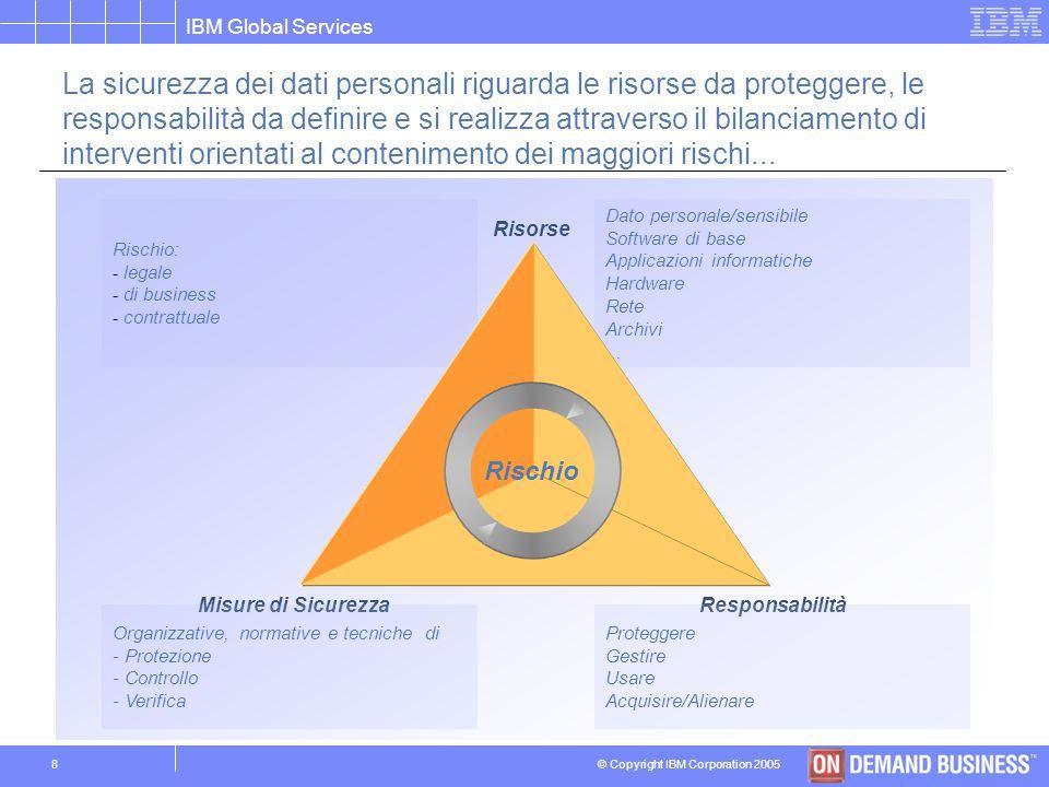 La sicurezza dei dati personali riguarda le risorse da proteggere, le responsabilità da definire e si realizza attraverso il bilanciamento di interventi orientati al contenimento dei maggiori rischi...