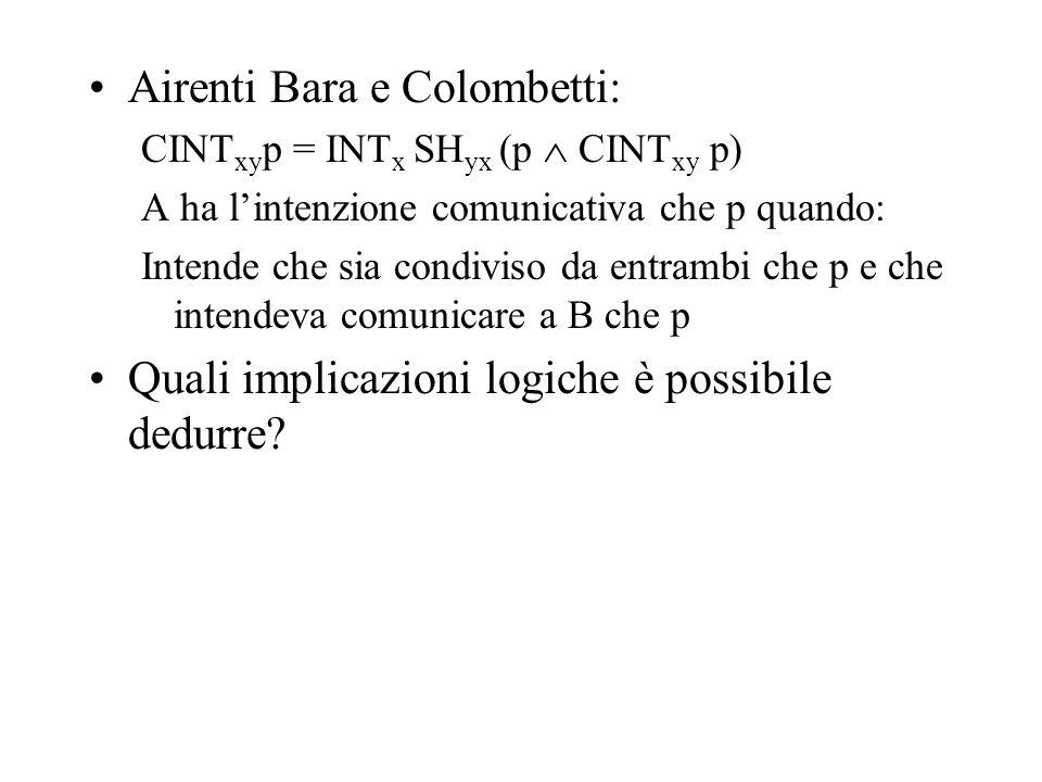 Airenti Bara e Colombetti: