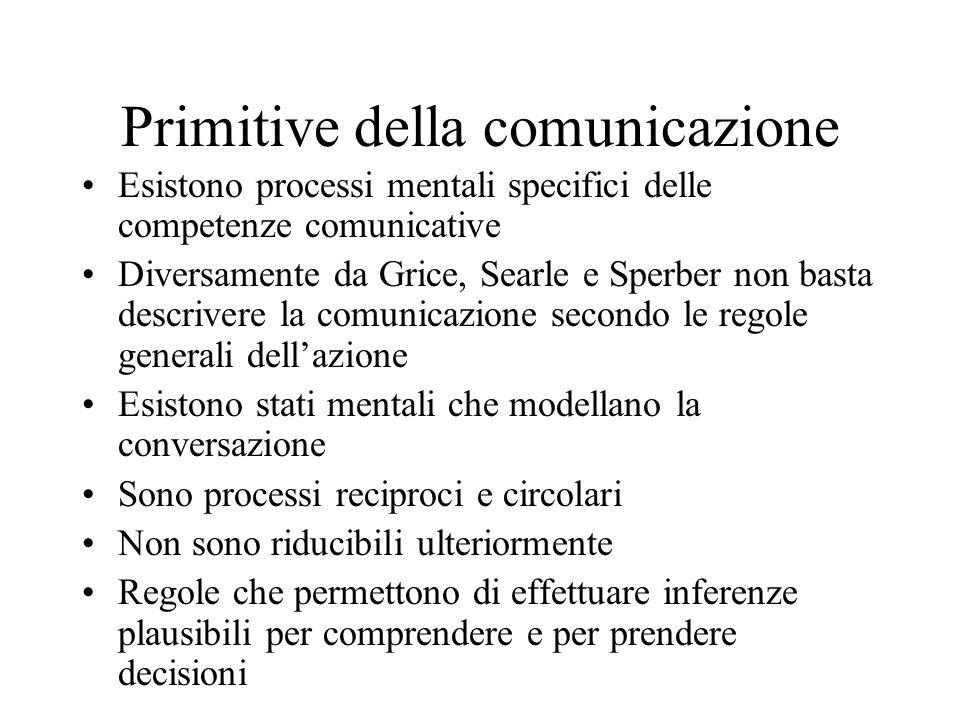 Primitive della comunicazione