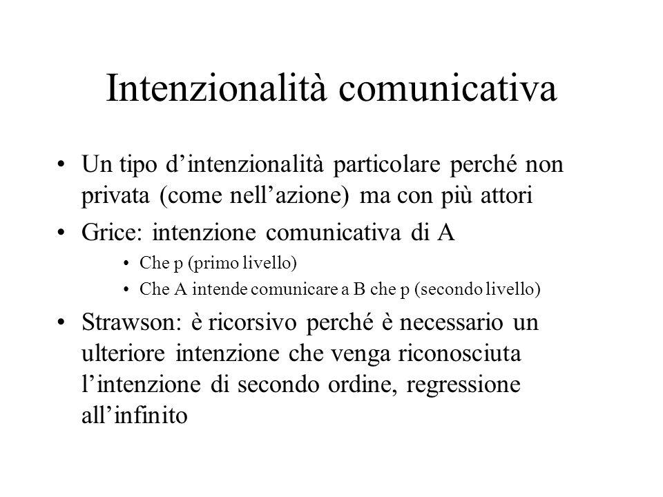 Intenzionalità comunicativa
