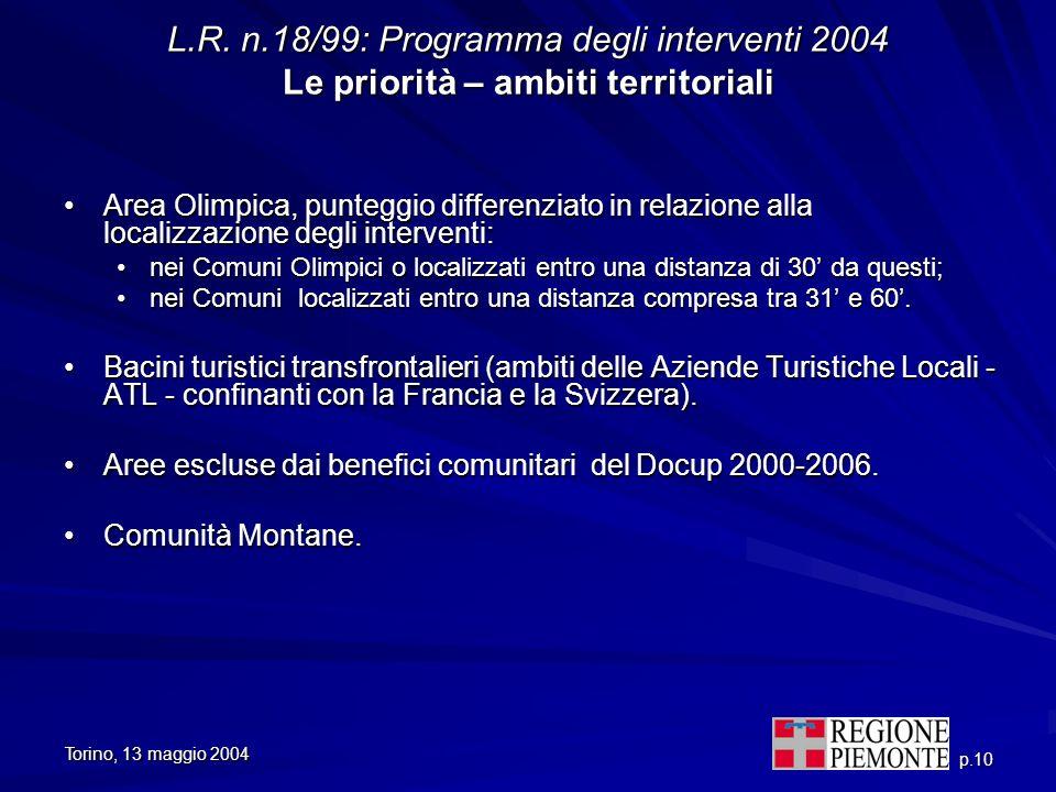 L.R. n.18/99: Programma degli interventi 2004 Le priorità – ambiti territoriali
