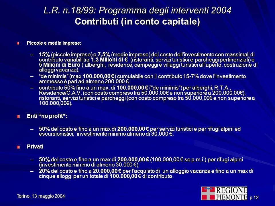 L.R. n.18/99: Programma degli interventi 2004 Contributi (in conto capitale)
