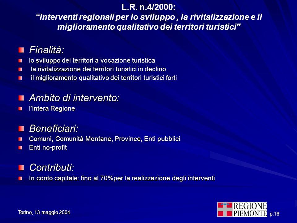 Finalità: Ambito di intervento: Beneficiari: Contributi: