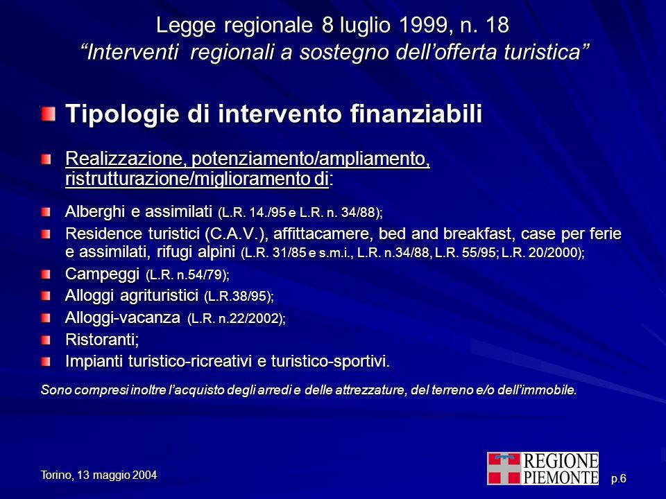 Tipologie di intervento finanziabili