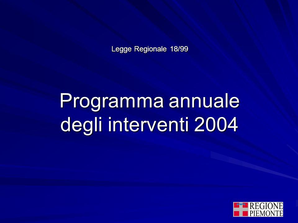Programma annuale degli interventi 2004