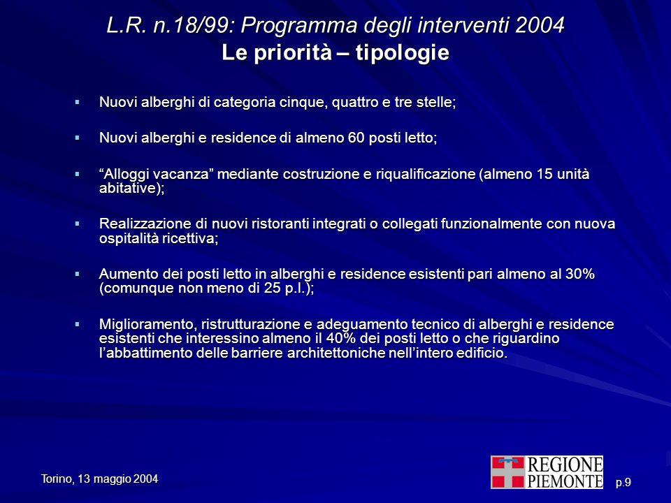 L.R. n.18/99: Programma degli interventi 2004 Le priorità – tipologie