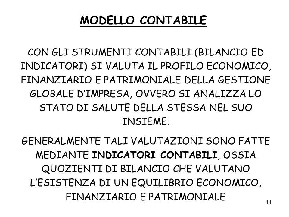 MODELLO CONTABILE