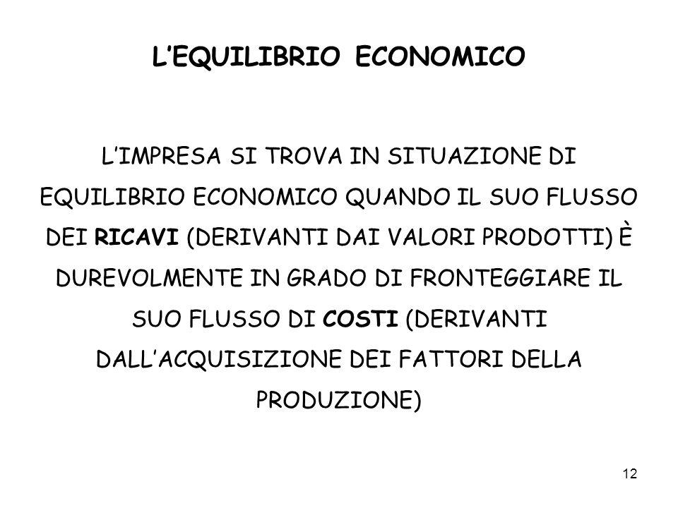 L'EQUILIBRIO ECONOMICO